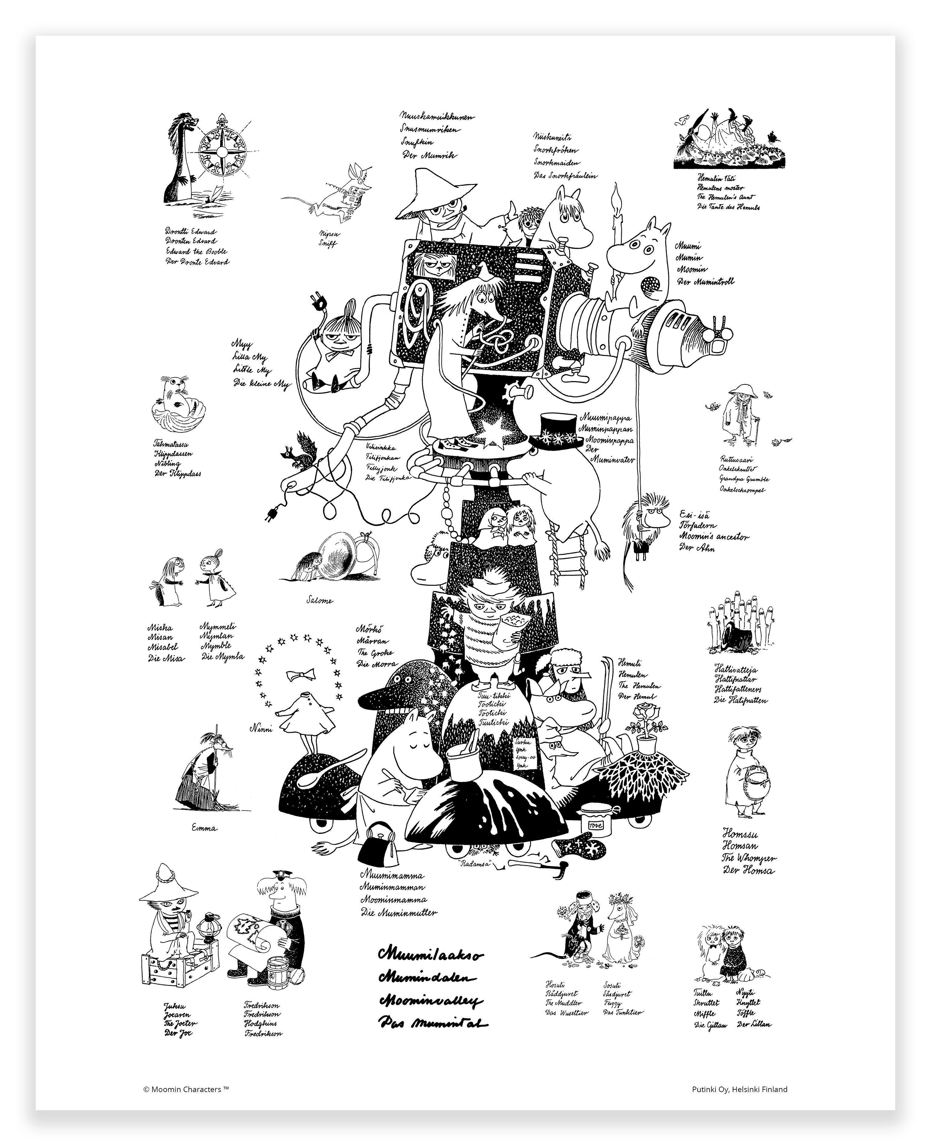 Putinki Poster Characters
